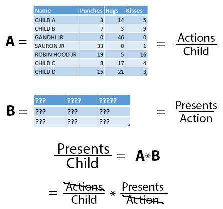 mat-3-2